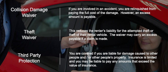 Insurance Cover