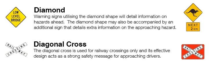 Warning Sign Examples