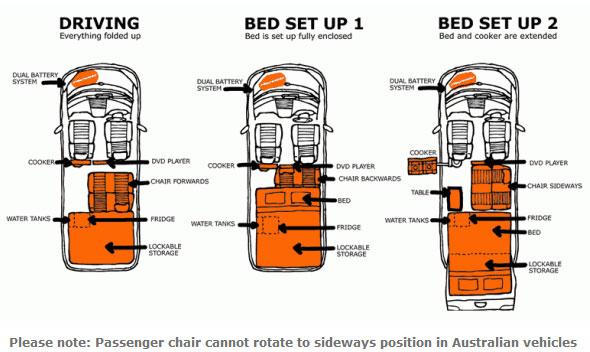Spaceships Floor Plan