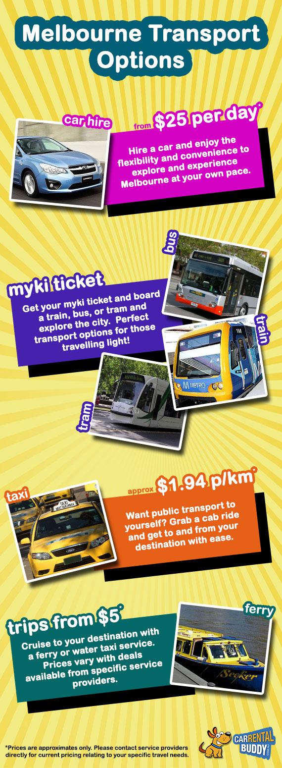 Melbourne Transport Options
