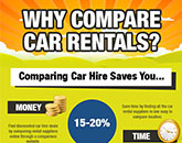Compare Car Hire Infograph